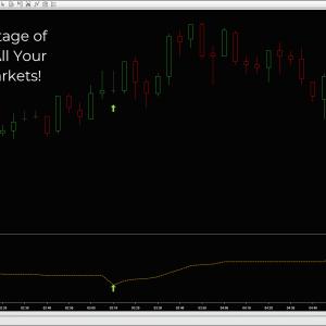 Volatility Super Trend