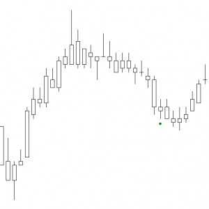 Reaction Signal