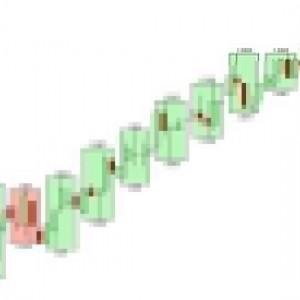 Period Bars