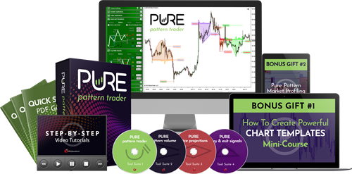 Pure Pattern Trader