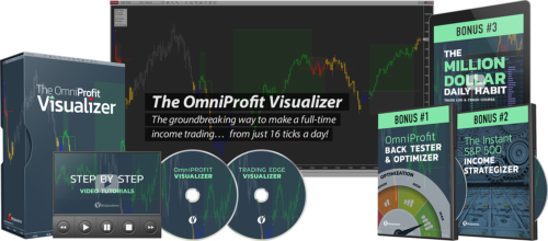 Omni Profit Visualizer