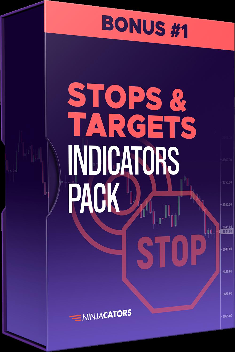 Signal Lab Bonus 1 Stops & Targets Indicator Pack