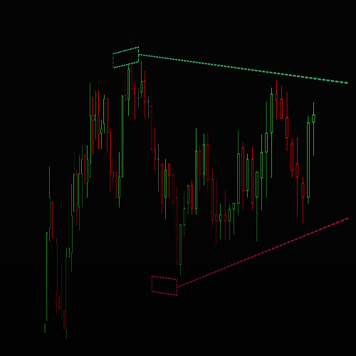 Trend Line Trader