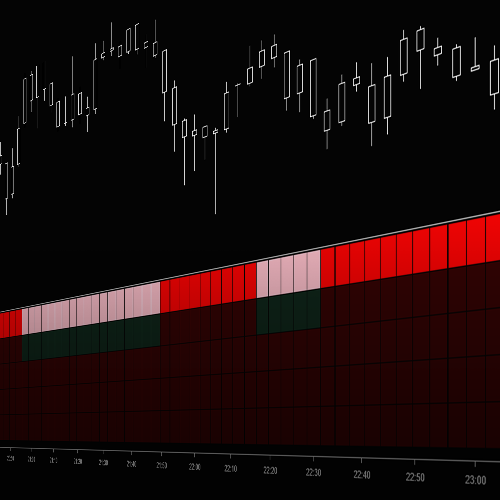 Trend Heat Map + Trend Heat Scanner