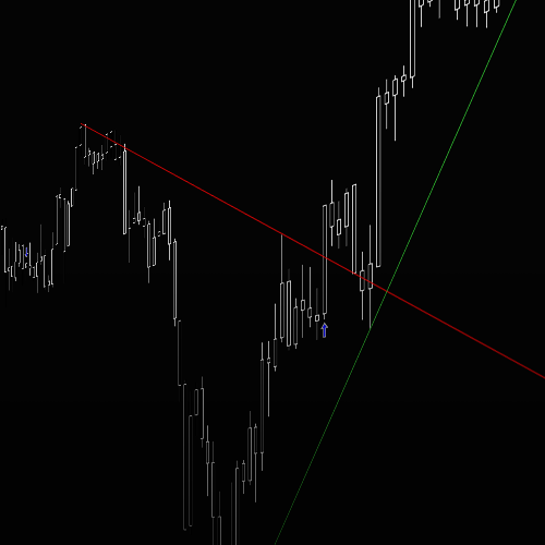 Automatic Trend Line