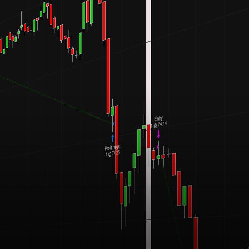 Pullback Trader