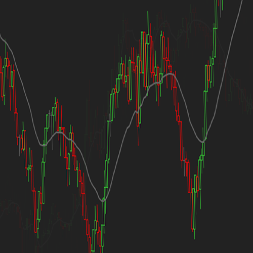 Better Exponential Moving Average (EMA)