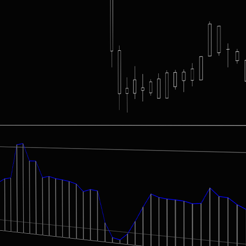 Dynamic Momentum Index (DM Index)