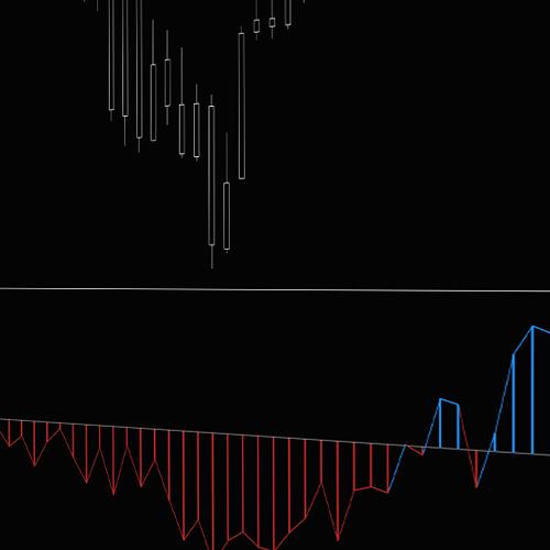 Chaikin Money Flow (CMF)