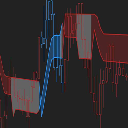 Volatility Channel (RTY)