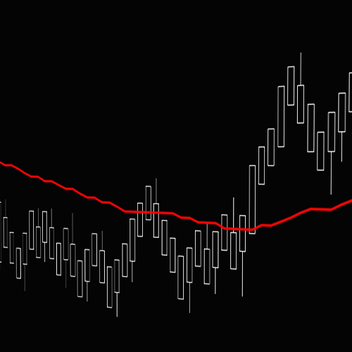 Pivot Point Average (PPA)